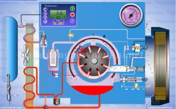 Nguyên lý hoạt động của máy nén khí ly tâm