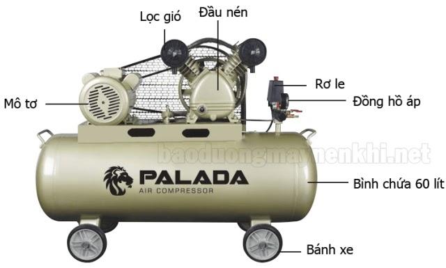 Cấu tạo của máy nén khí 5HP