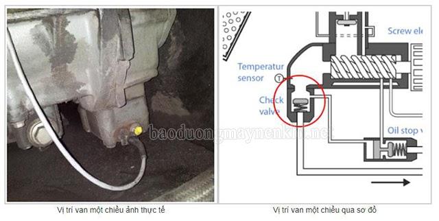 vị trí van 1 chiều trên máy nén khí