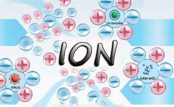ion là gì