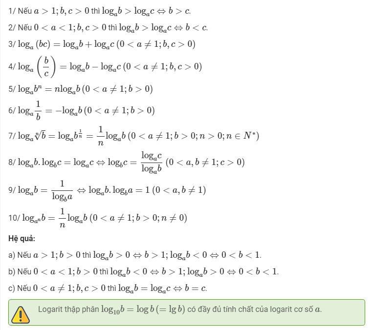 tính chất logarit