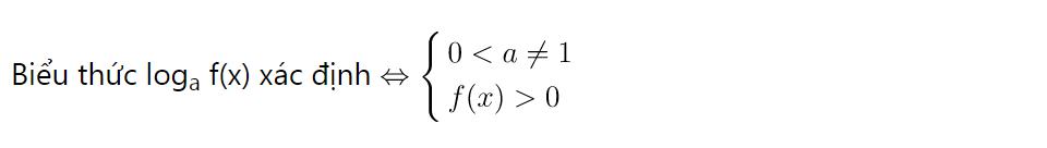 bài tập logarit